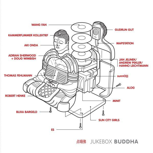 Jukebox Buddha